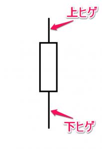 6.7ローソク足の見方~ヒゲ~01